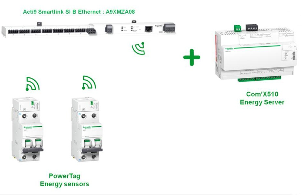 PowerTag Wireless Energy Sensor